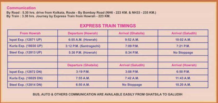 How to reach Banabithi from Kolkata